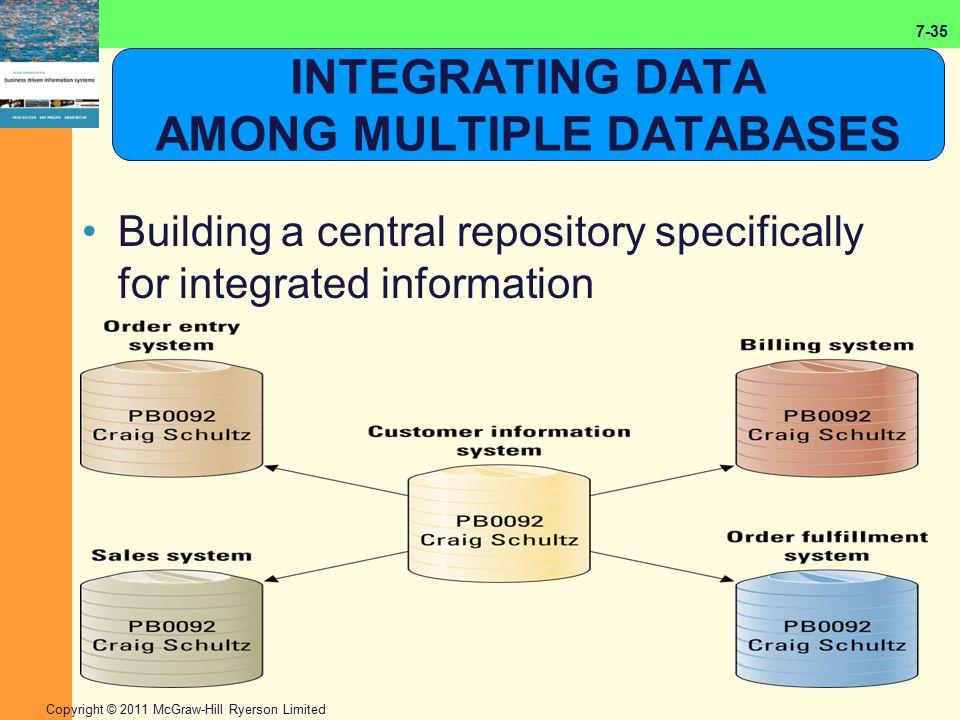 INTEGRATING DATA AMONG MULTIPLE DATABASES