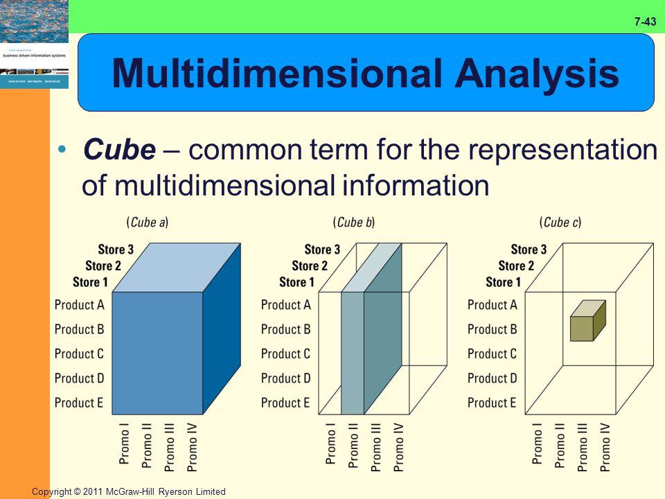 Multidimensional Analysis