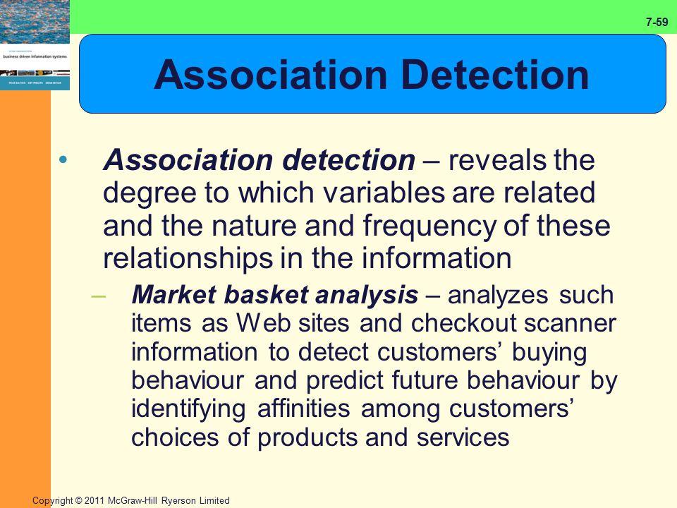 Association Detection