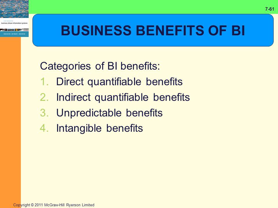 BUSINESS BENEFITS OF BI
