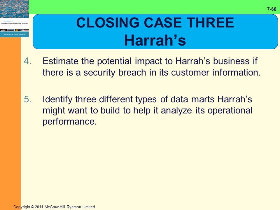 CLOSING CASE THREE Harrah's