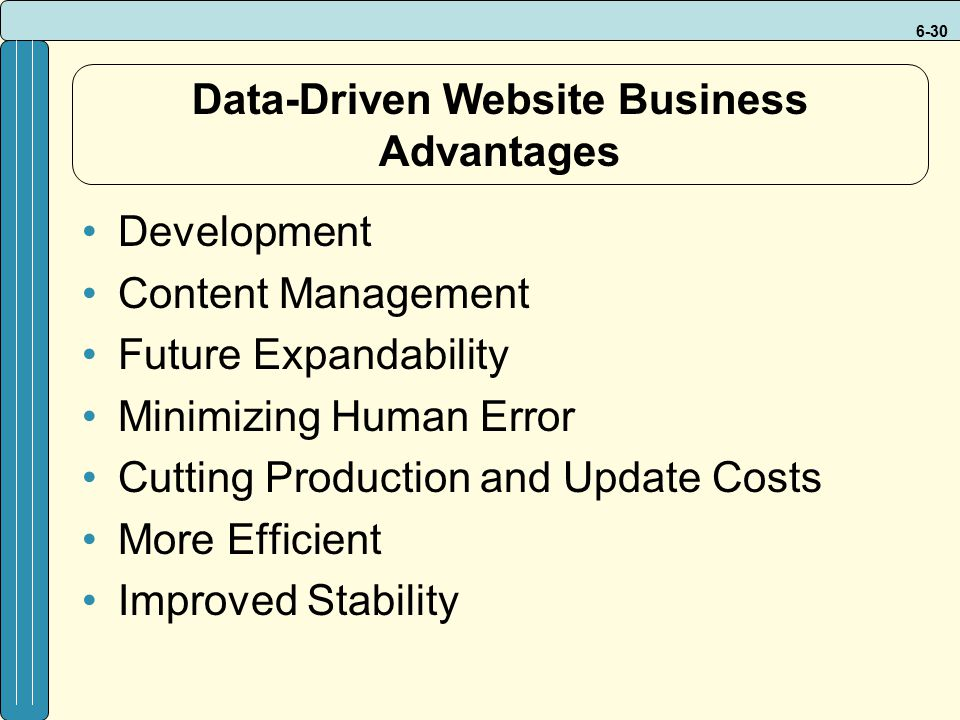 Data-Driven Website Business Advantages