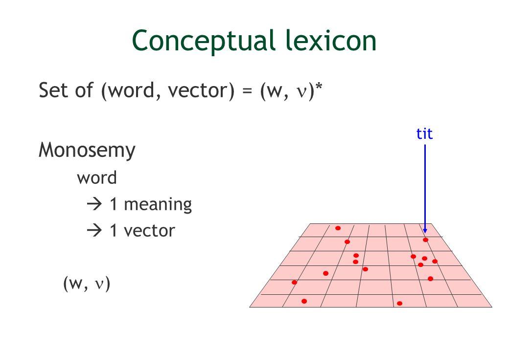 Conceptual lexicon Set of (word, vector) = (w, )* Monosemy word