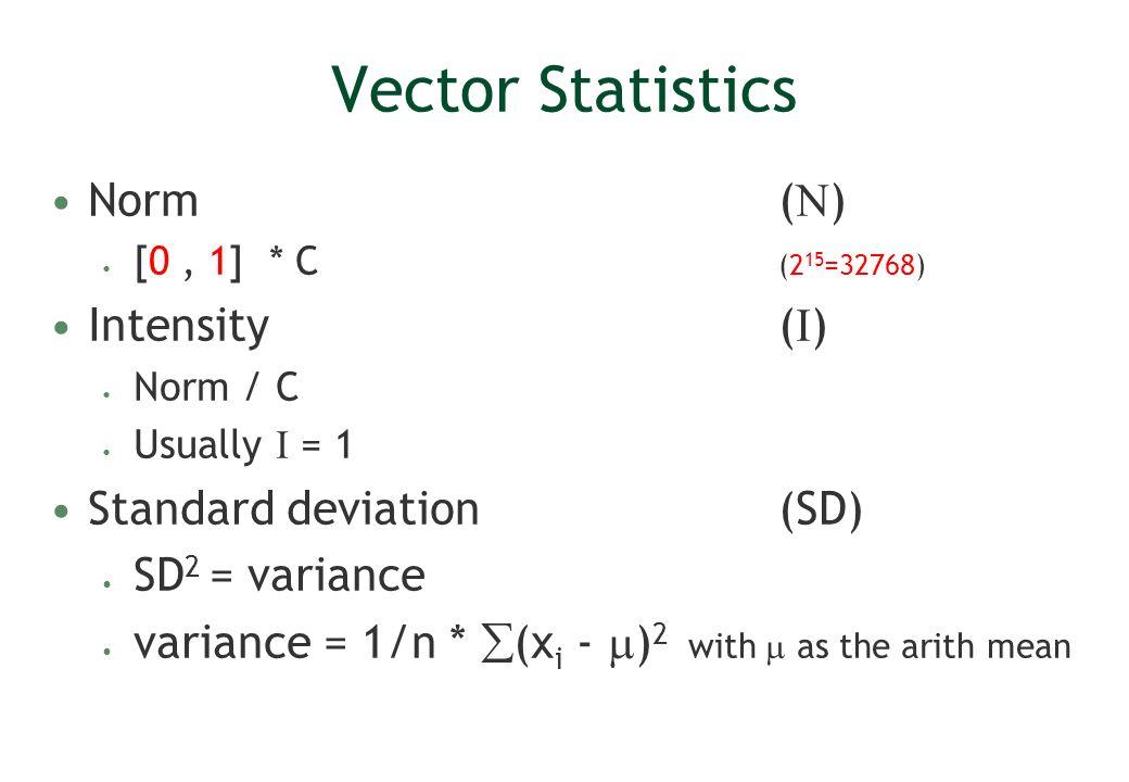 Vector Statistics Norm () Intensity () Standard deviation (SD)