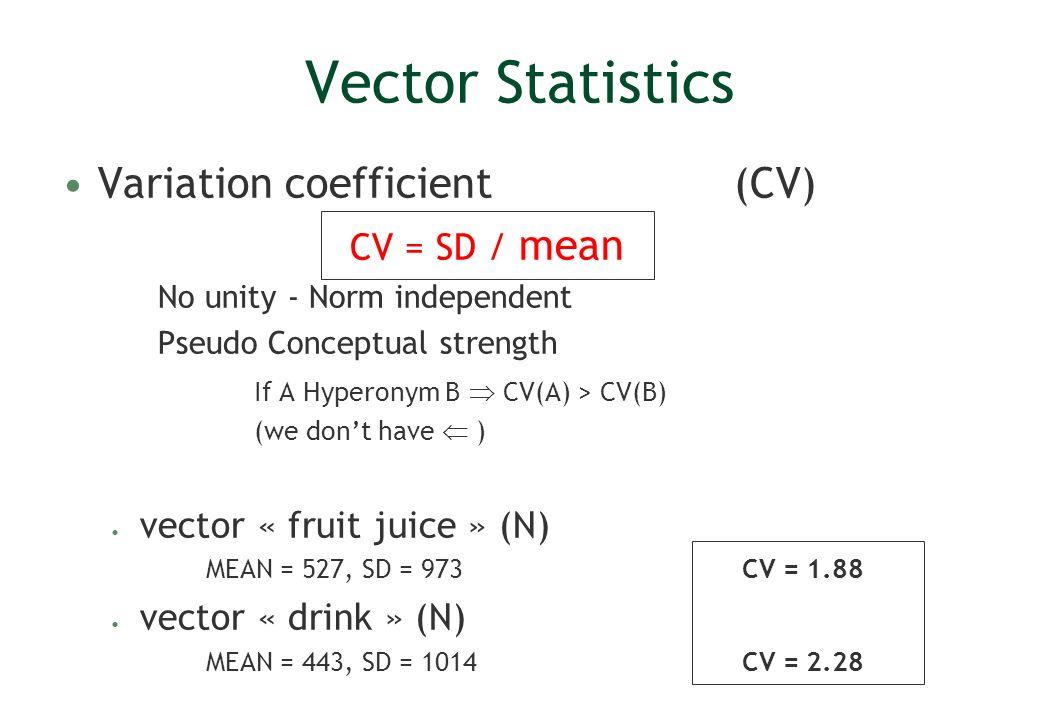 Vector Statistics Variation coefficient (CV) CV = SD / mean