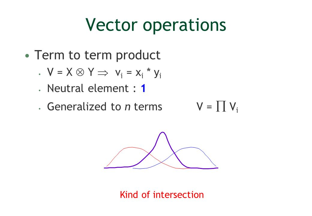 Vector operations Term to term product V = X  Y  vi = xi * yi