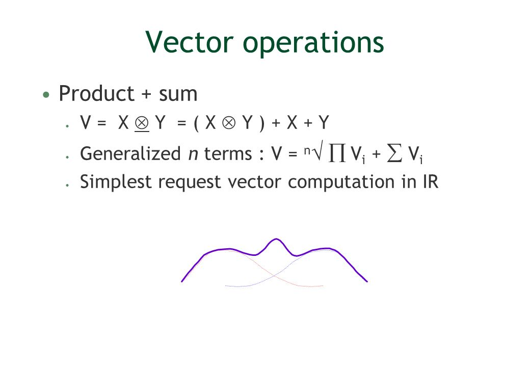 Vector operations Product + sum V = X  Y = ( X  Y ) + X + Y