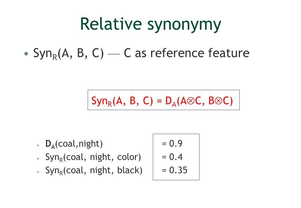 SynR(A, B, C) = DA(AC, BC)