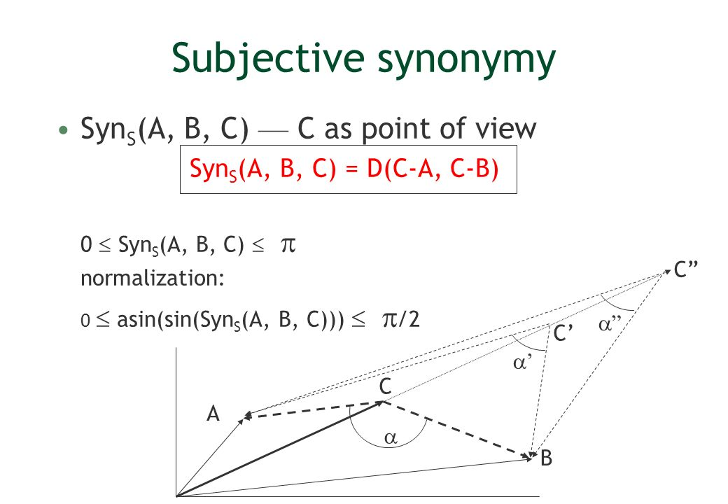 Subjective synonymy SynS(A, B, C) — C as point of view