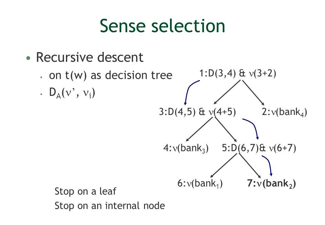Sense selection Recursive descent on t(w) as decision tree DA(', i)