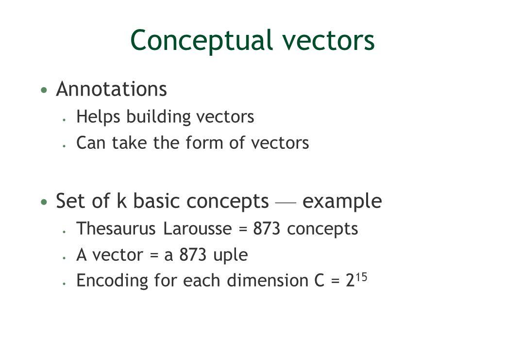 Conceptual vectors Annotations Set of k basic concepts — example