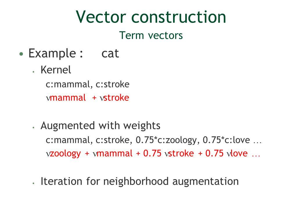 Vector construction Term vectors