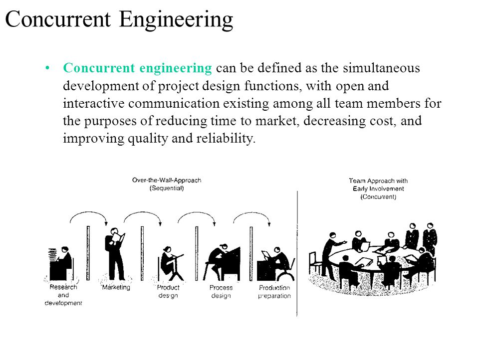 Concurrent Engineering Team : Product design and process selection ppt download