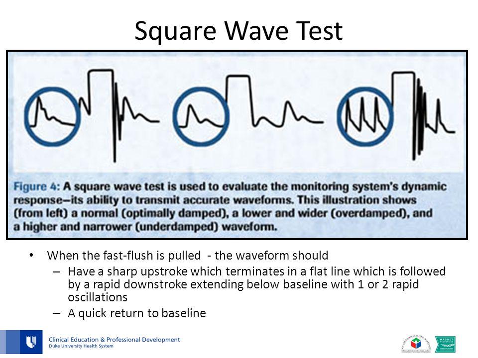 Art Line Underdamped : Wave test manager by akaloiolaka olinpi