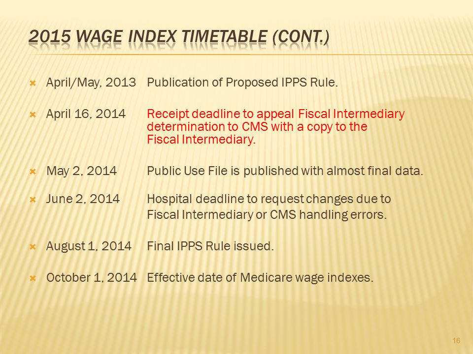 2015 WAGE INDEX TIMETABLE (Cont.)