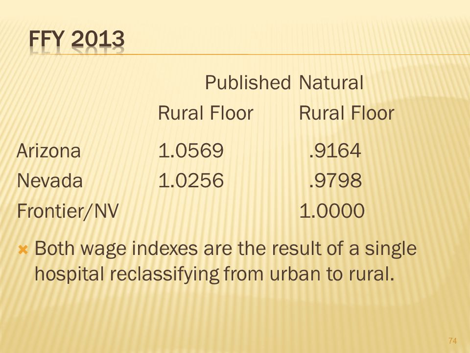 FFY 2013 Published Natural Rural Floor Rural Floor