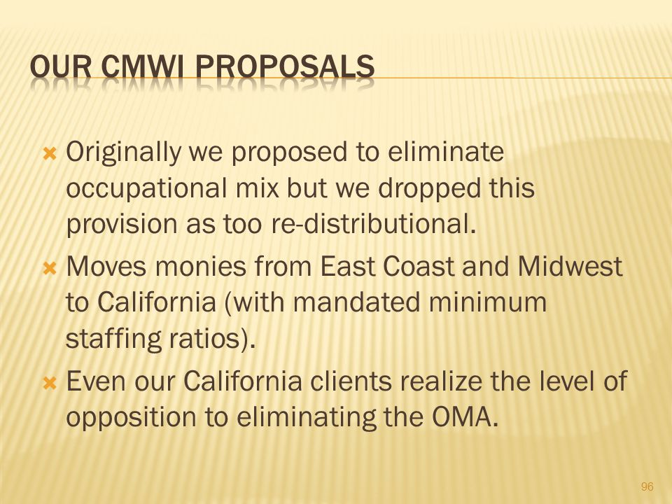 Our CMWI Proposals Originally we proposed to eliminate occupational mix but we dropped this provision as too re-distributional.
