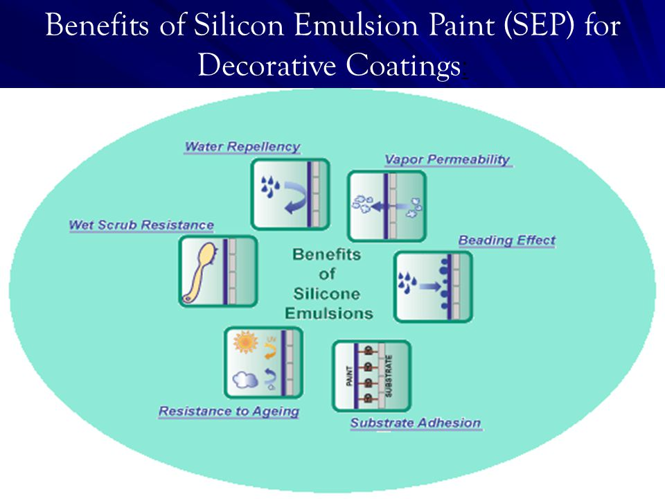 Benefits of Silicon Emulsion Paint (SEP) for Decorative Coatings: