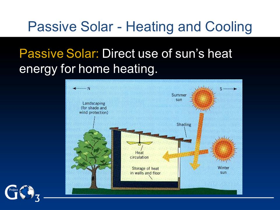 Pleasant Global Ozone Project Curriculum Ppt Download Largest Home Design Picture Inspirations Pitcheantrous