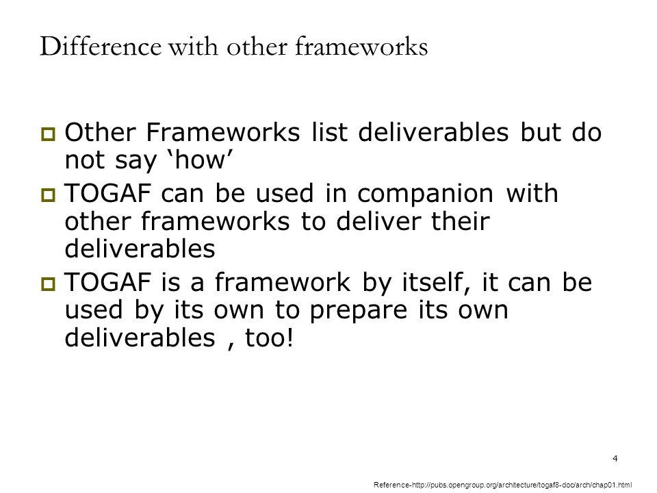 open group architecture framework pdf