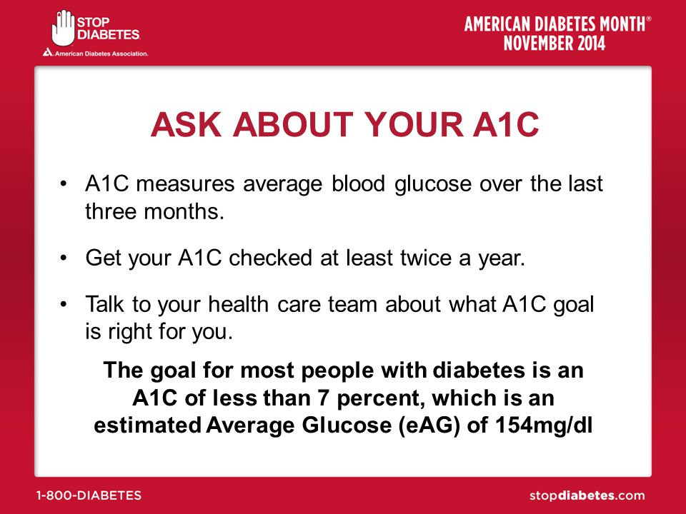 ASK ABOUT YOUR A1C A1C measures average blood glucose over the last three months. Get your A1C checked at least twice a year.