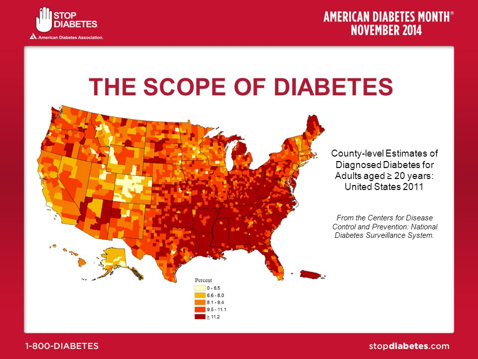 THE SCOPE OF DIABETES County-level Estimates of Diagnosed Diabetes for Adults aged ≥ 20 years: United States