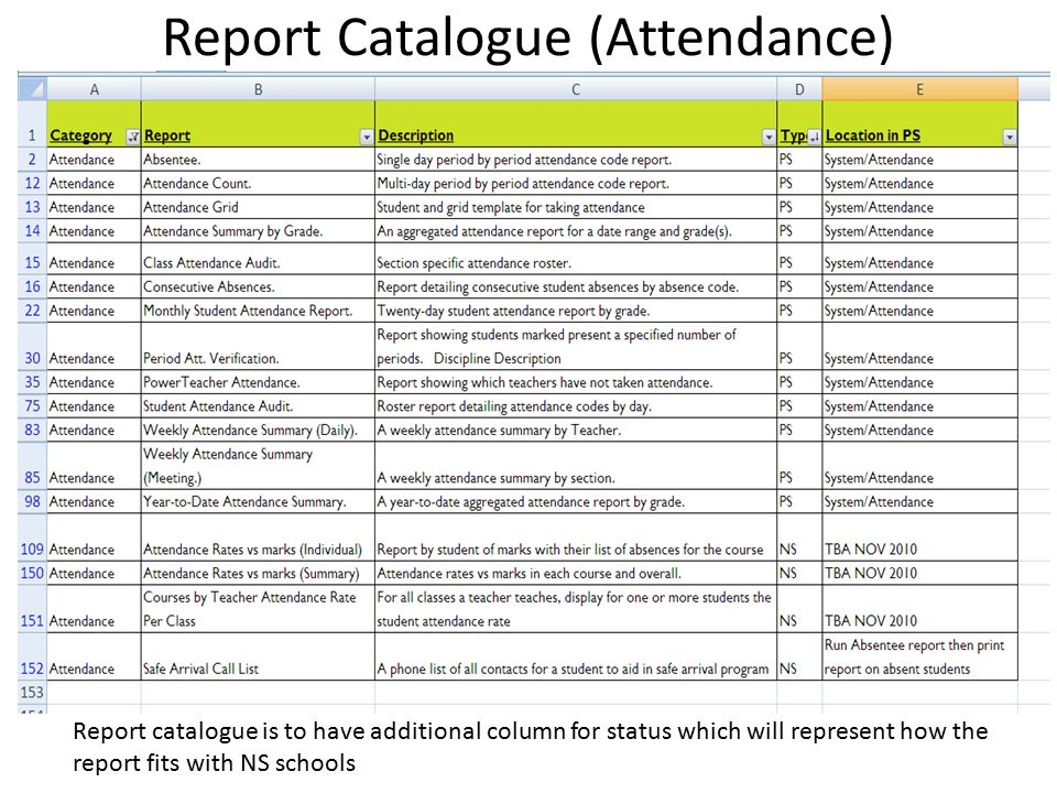 Powerschool Attendance Reports Revision 1 - Ppt Video Online Download