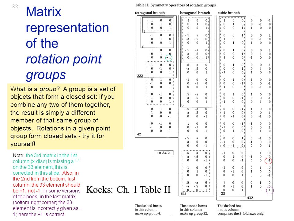 how to create table rotation groups