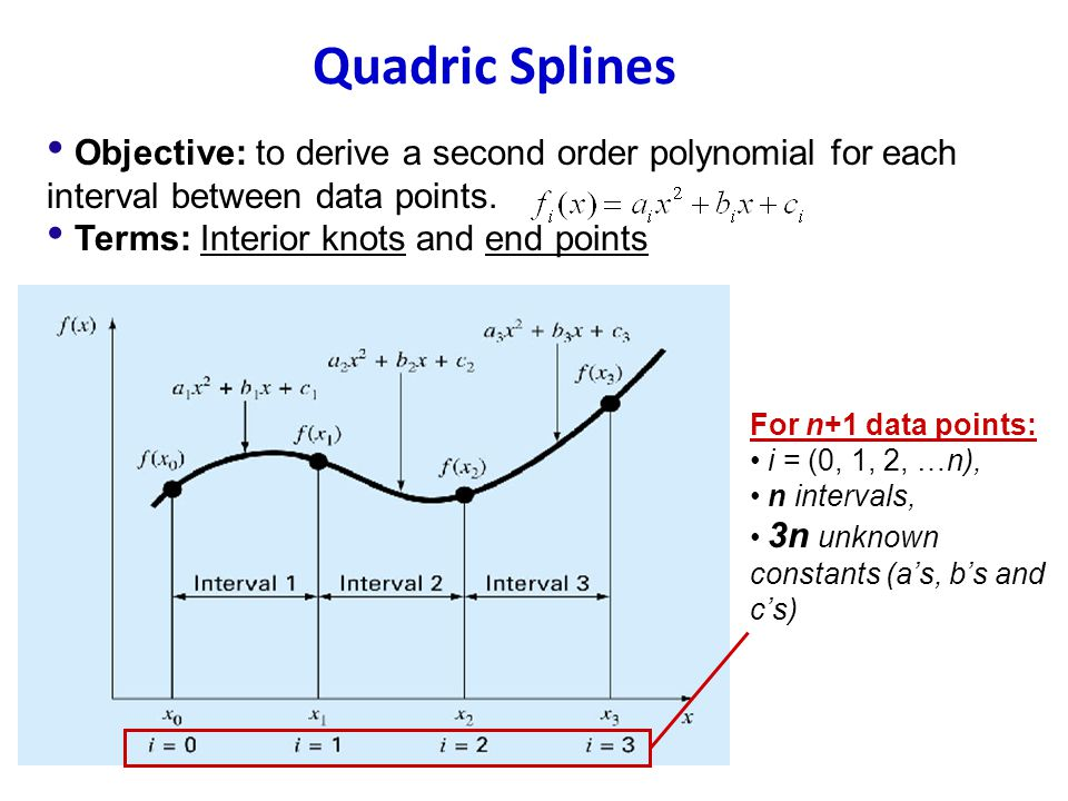 Quadric Splines Objective: to derive a second order polynomial for each interval between data points.