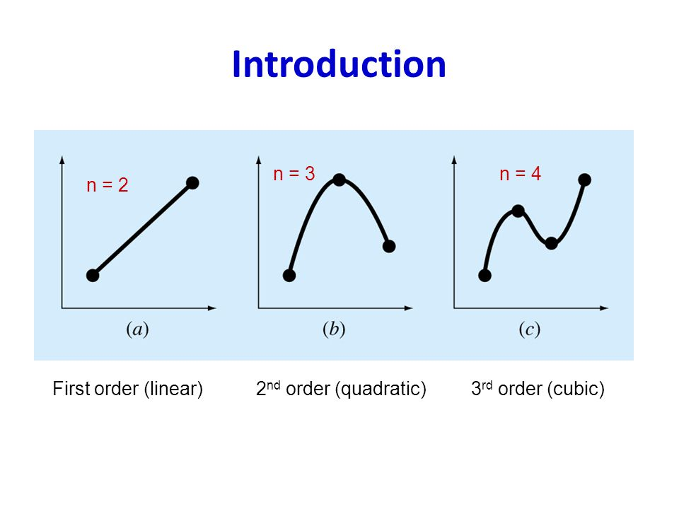 Introduction n = 3 n = 4 n = 2 First order (linear)
