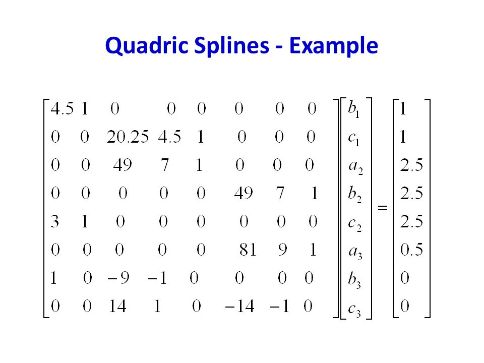 Quadric Splines - Example