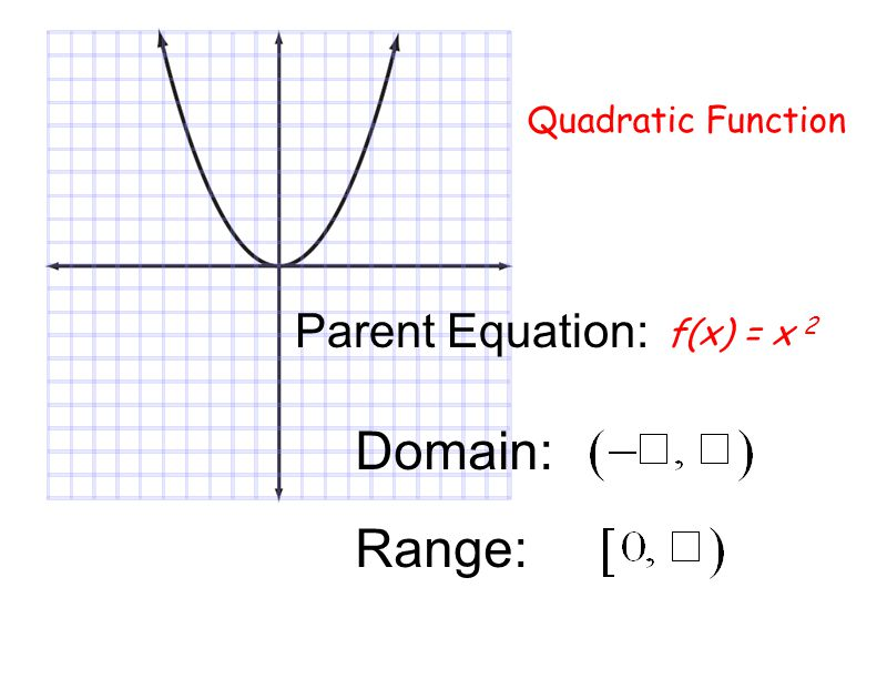 how to solve for x in a quadratic function