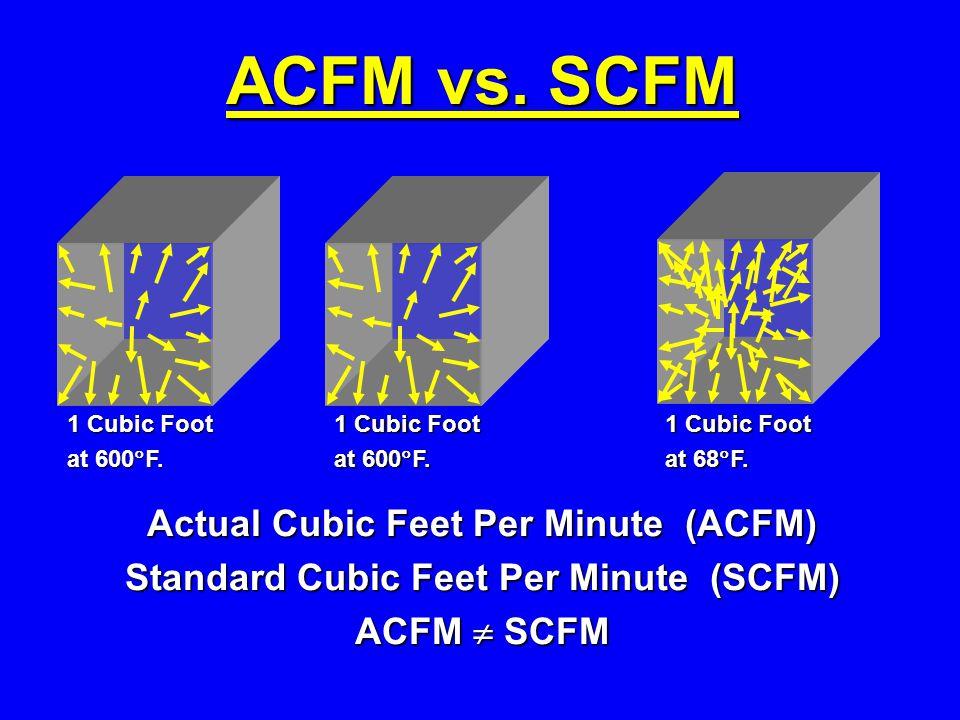Mcf to scfm conversion flow