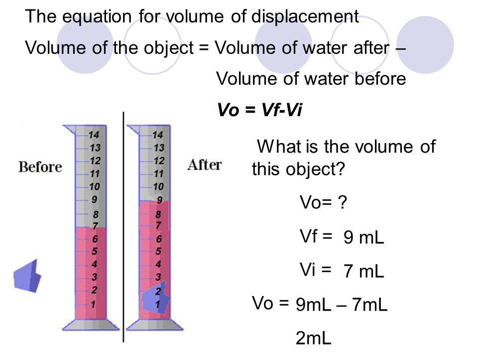 volume of water equation. the equation for volume of displacement water