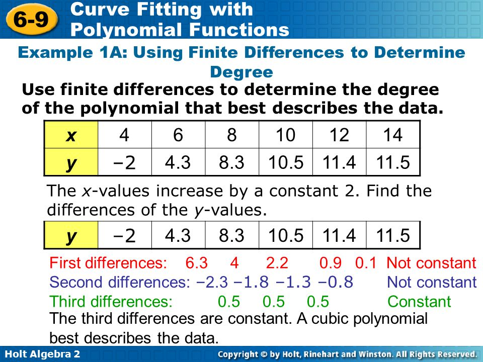 Example 1A: Using Finite Differences to Determine Degree