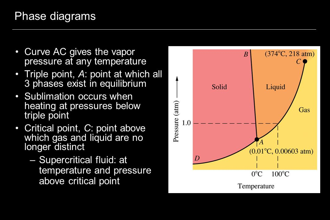 Chapter 11: States of matter; liquids and solids - ppt download