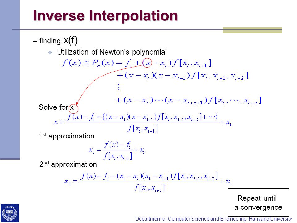 how to find inverse polynomial