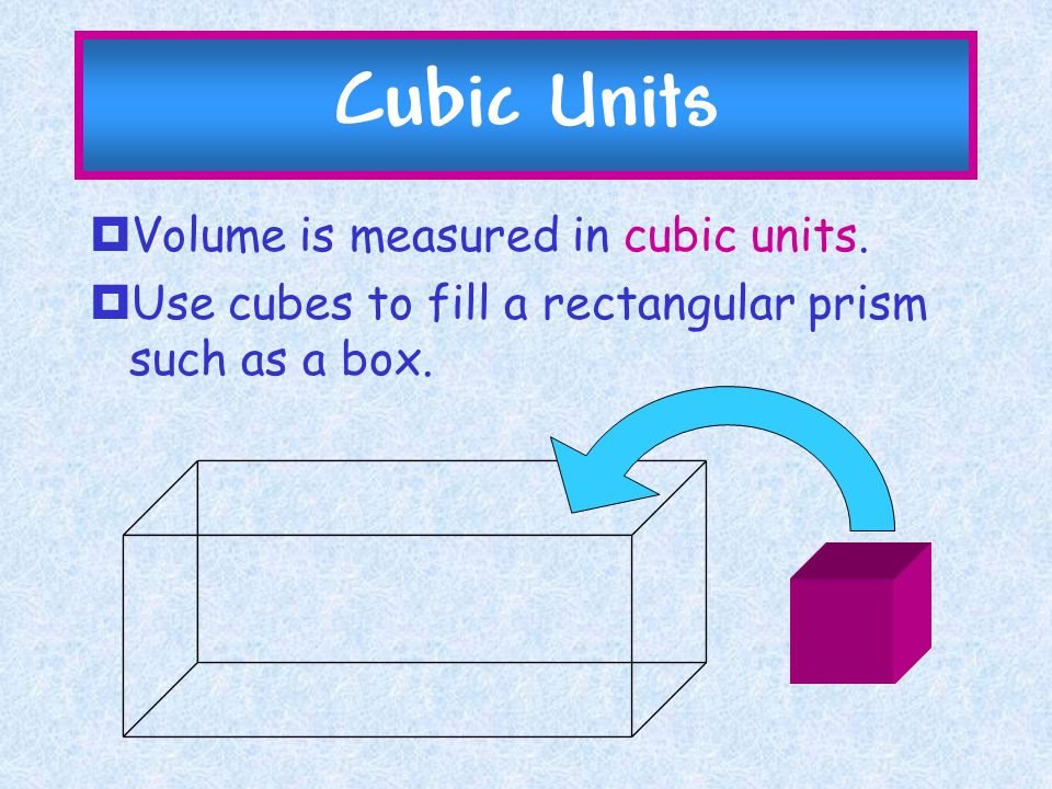 Cubic Units Volume is measured in cubic units.
