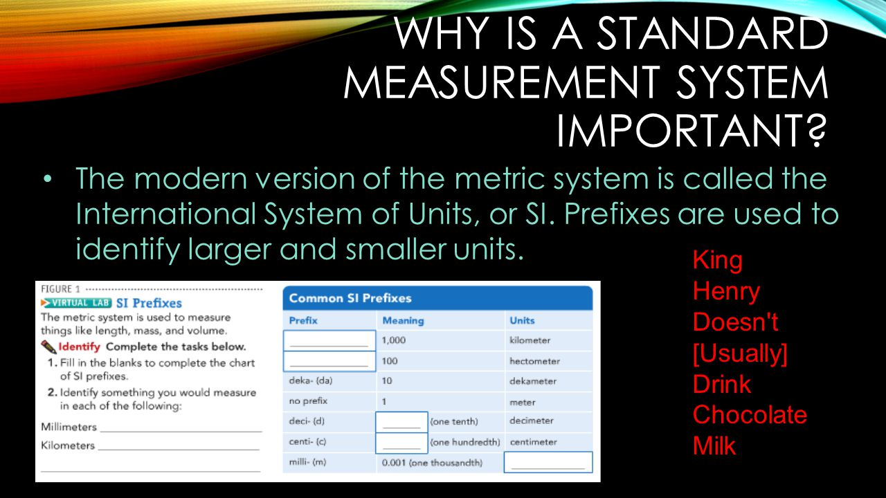 Why is a standard measurement system important
