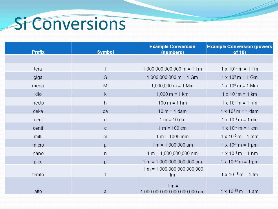 kilo euro conversion