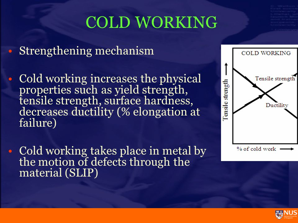 cold working of metals lab In this experiment the objective is to study the process of cold working metals the following hardness measurement laboratory will concentrate on measuring the mechanical properties of the material processed in this laboratory exercise.