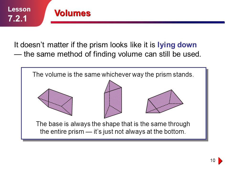 The volume is the same whichever way the prism stands.