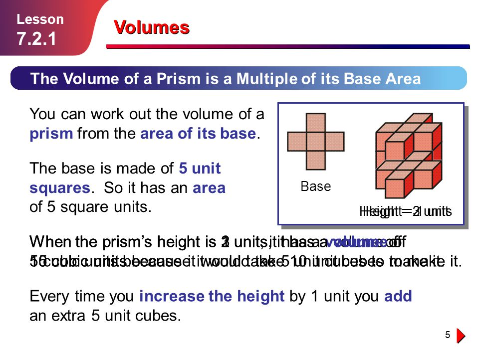 Volumes The Volume of a Prism is a Multiple of its Base Area