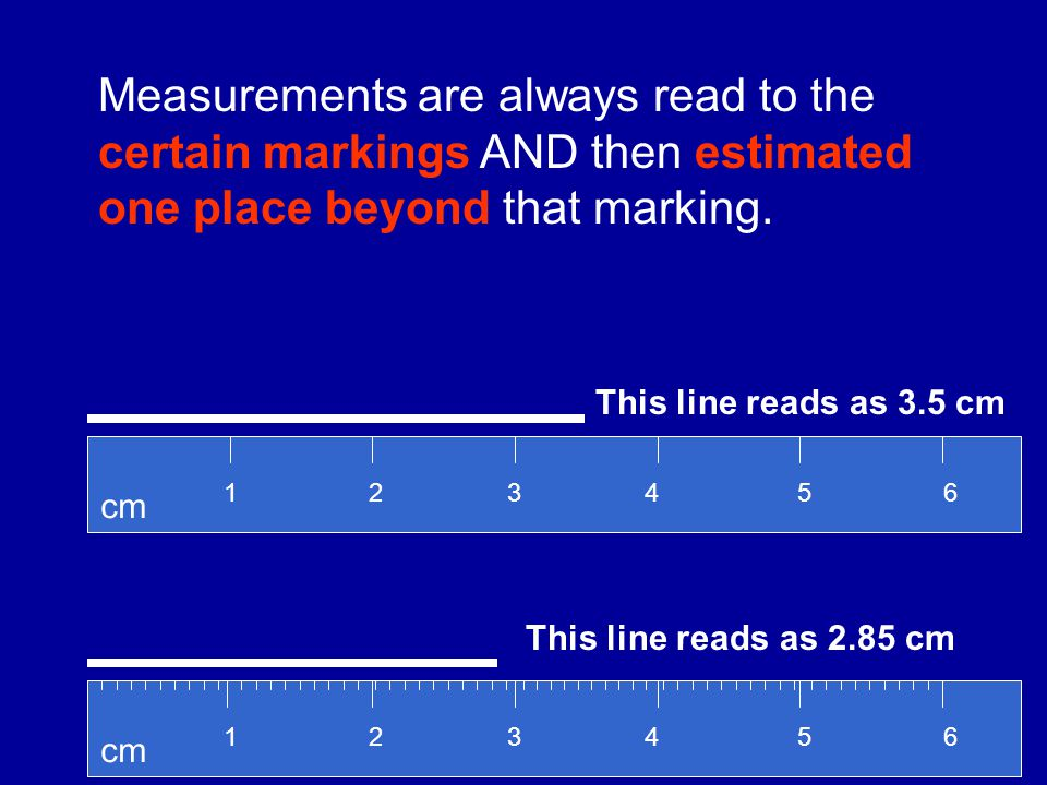 Measurements are always read to the certain markings AND then estimated one place beyond that marking.