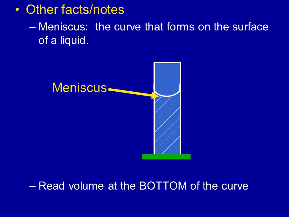 Other facts/notes Meniscus