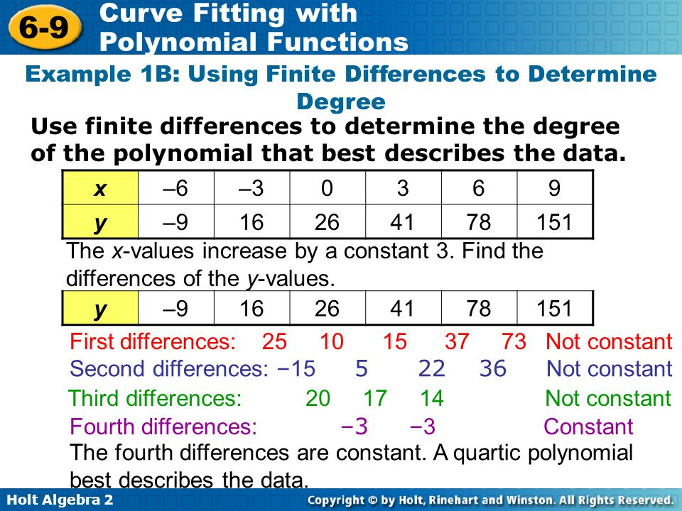 Example 1B: Using Finite Differences to Determine Degree