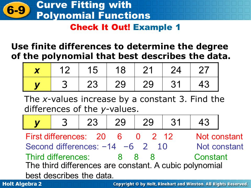 Check It Out! Example 1 Use finite differences to determine the degree of the polynomial that best describes the data.