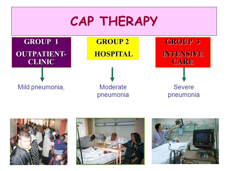 CAP THERAPY GROUP 1 OUTPATIENT-CLINIC GROUP 2 HOSPITAL GROUP 3