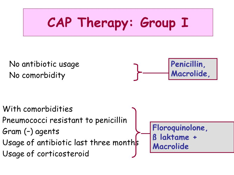 CAP Therapy: Group I No antibiotic usage Penicillin, No comorbidity