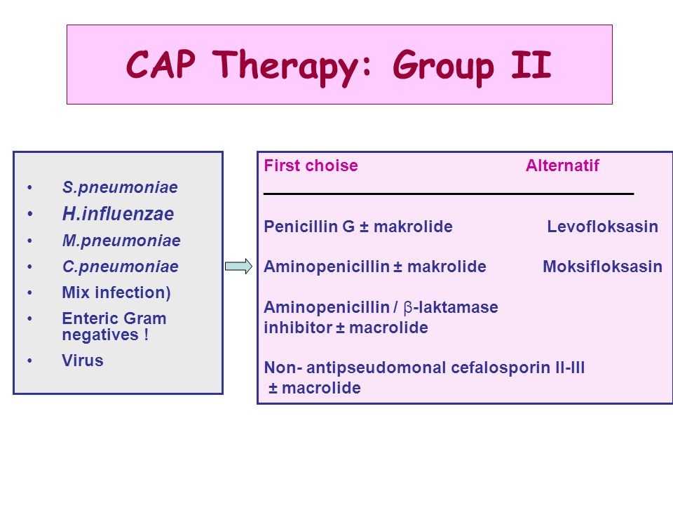 CAP Therapy: Group II CAP Therapy: Group 2 H.influenzae